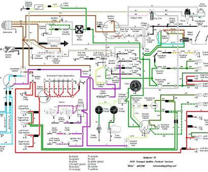 diagram wiring starter kereta mgb wiring diagram image wiring diagram collection rh galericanna, 71 72, Wiring-Diagram Diagram Wiring Starter Kereta Professional Mgb Wiring Diagram Image Wiring Diagram Collection Rh Galericanna, 71 72, Wiring-Diagram Ideas