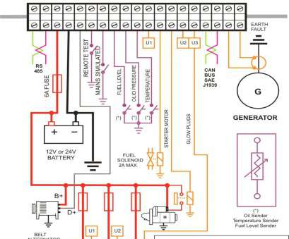 diagram wiring starter kereta wiring diagram alarm kereta fire, conventional system business rh seenetworks, Circuit Panel Wiring Circuit Breaker Wiring Diagram Diagram Wiring Starter Kereta New Wiring Diagram Alarm Kereta Fire, Conventional System Business Rh Seenetworks, Circuit Panel Wiring Circuit Breaker Wiring Diagram Pictures