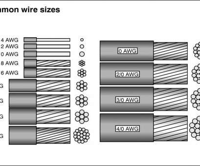 diameter of 6 gauge wire image result, wire size chart electrical pinterest shape rh pinterest, 1/0, wire size, awg wire diameter 8 Brilliant Diameter Of 6 Gauge Wire Ideas