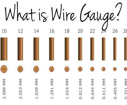 diameter of a 12 gauge wire ... Wire Gauge Chart With Photos Full size Diameter Of A 12 Gauge Wire New ... Wire Gauge Chart With Photos Full Size Ideas