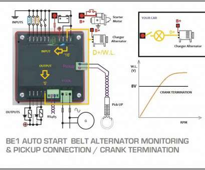 diesel automotive wiring diagram Automotive Wiring Diagram Awesome Of Generator Auto Start Circuit Diagram Genset Controller Inside Image Probably Super Diesel Automotive Wiring Diagram Professional Automotive Wiring Diagram Awesome Of Generator Auto Start Circuit Diagram Genset Controller Inside Image Probably Super Images