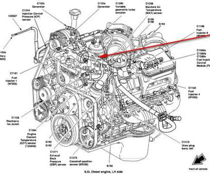 diesel engine starter wiring diagram home generator wiring diagram auto electrical wiring diagram rh semanticscholar, uk, sanjaydutt me Ford, Parts, Powerstroke Starter Diesel Engine Starter Wiring Diagram Professional Home Generator Wiring Diagram Auto Electrical Wiring Diagram Rh Semanticscholar, Uk, Sanjaydutt Me Ford, Parts, Powerstroke Starter Collections