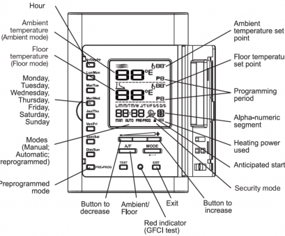 ditra heat thermostat wiring diagram Schluter-DITRA Programmable Thermostat Installation Manual 13 Top Ditra Heat Thermostat Wiring Diagram Solutions