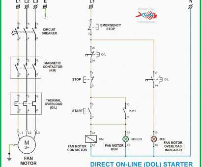 dol starter wiring diagram 3 phase 3 Phase Contactor Wiring Diagram Start Stop Fresh, Dol Starter Wiring Diagram, Motor Starter Wiring Diagram 16 Popular Dol Starter Wiring Diagram 3 Phase Collections