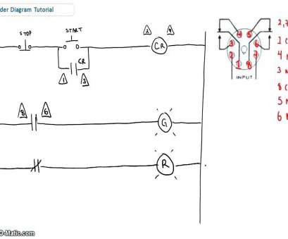 dol starter wiring diagram Dol Starter Wiring Diagram, To Select, Use In Direct On Line Starters Dol Starter Wiring Diagram Perfect Dol Starter Wiring Diagram, To Select, Use In Direct On Line Starters Collections