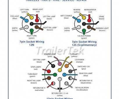 domestic electrical lighting wiring Trailer Light Wiring Diagram 4, 7 Plug House Electrical Inside And Domestic Electrical Lighting Wiring Creative Trailer Light Wiring Diagram 4, 7 Plug House Electrical Inside And Pictures