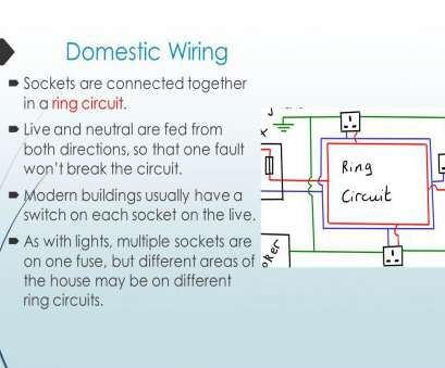 domestic electrical ring circuit 12 Domestic Wiring Sockets, connected together in a ring circuit Domestic Electrical Ring Circuit Brilliant 12 Domestic Wiring Sockets, Connected Together In A Ring Circuit Images