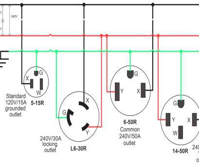 domestic electrical wiring guide new zealand house electrical wiring free download wiring diagrams rh sellfie co Domestic Electrical Wiring Guide Simple New Zealand House Electrical Wiring Free Download Wiring Diagrams Rh Sellfie Co Pictures