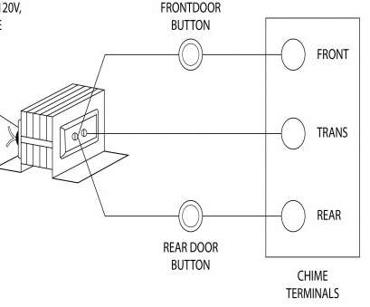 doorbell installation wiring diagram Doorbell Wiring Diagram Transformer, To Wire A With Facybulka Doorbell Installation Wiring Diagram Top Doorbell Wiring Diagram Transformer, To Wire A With Facybulka Images