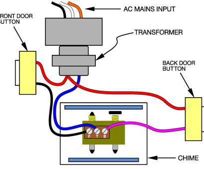 Doorbell Transformer Wiring Diagram Uk Simple Wiring Diagram, Doorbell Transformer Best Category Wiring Diagram 97 Galleries