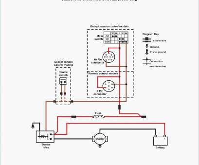 double pole switch wiring diagram light Leviton Double Pole Switch Wiring Diagram, stophairloss.me Double Pole Switch Wiring Diagram Light Brilliant Leviton Double Pole Switch Wiring Diagram, Stophairloss.Me Galleries