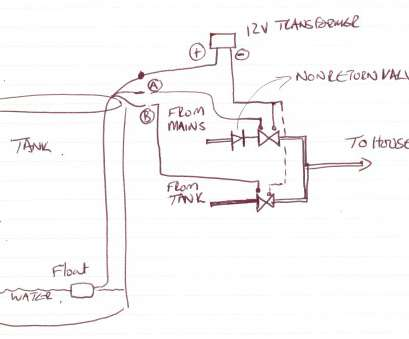 dpst toggle switch wiring diagram aquaguard float switch wiring diagram example electrical wiring rh huntervalleyhotels co Toggle Switch Wiring Diagram Dpdt Switch Schematic Dpst Toggle Switch Wiring Diagram Best Aquaguard Float Switch Wiring Diagram Example Electrical Wiring Rh Huntervalleyhotels Co Toggle Switch Wiring Diagram Dpdt Switch Schematic Galleries