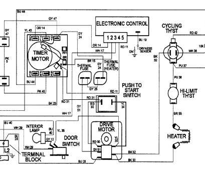 dryer wiring diagram Maytag Dryer Wiring Diagram, interkulinterpretor.com Dryer Wiring Diagram Popular Maytag Dryer Wiring Diagram, Interkulinterpretor.Com Collections