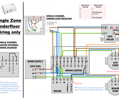 dual thermostat wiring diagram thermostat wiring diagram hvac zone honeywell heat only carrier, rh lambdarepos, wiring a dual thermostat dual thermostat wiring 18 Most Dual Thermostat Wiring Diagram Images
