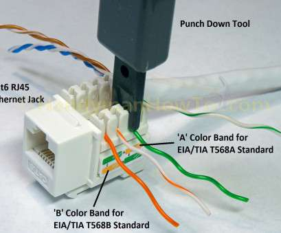 eia/tia 568b ethernet utp cable wiring diagram cat 6 jack wiring diagram furthermore 568b rj45 color wiring diagram rh befunctional co 568B Wiring Eia/Tia 568B Ethernet, Cable Wiring Diagram Most Cat 6 Jack Wiring Diagram Furthermore 568B Rj45 Color Wiring Diagram Rh Befunctional Co 568B Wiring Ideas