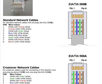 16 Practical Eia/Tia 568B Ethernet, Cable Wiring Diagram ... on