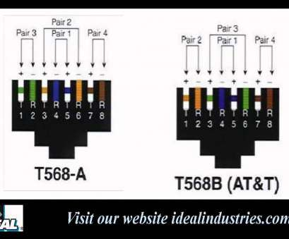eia/tia 568b ethernet utp cable wiring diagram tia 568b wiring example electrical wiring diagram u2022 rh olkha co, EIA 568A Wiring 568B Eia/Tia 568B Ethernet, Cable Wiring Diagram Professional Tia 568B Wiring Example Electrical Wiring Diagram U2022 Rh Olkha Co, EIA 568A Wiring 568B Collections
