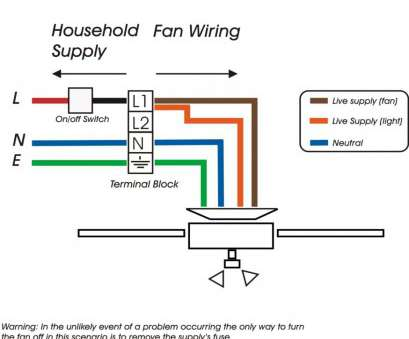 electric ceiling fan wiring diagram Ceiling, Electrical Wiring Diagram, LoreStan.info Electric Ceiling, Wiring Diagram Practical Ceiling, Electrical Wiring Diagram, LoreStan.Info Photos