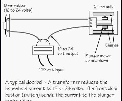 electric doorbell wiring diagram magnificent friedland doorbell wiring  diagram photos electrical in a within at diagrams