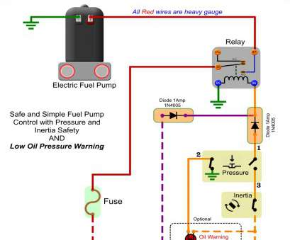 electric fuel pump wiring diagram This is a simple guide to safer wiring, your electric fuel pump. Spend some time wiring things up right, in, event of a problem it, save you Electric Fuel Pump Wiring Diagram Popular This Is A Simple Guide To Safer Wiring, Your Electric Fuel Pump. Spend Some Time Wiring Things Up Right, In, Event Of A Problem It, Save You Solutions