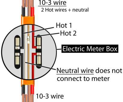 electric meter box wiring diagram uk in electric meter, wiring diagram wiring diagram stunning rh britishpanto, meter, wiring diagram 13 Top Electric Meter, Wiring Diagram Uk Pictures