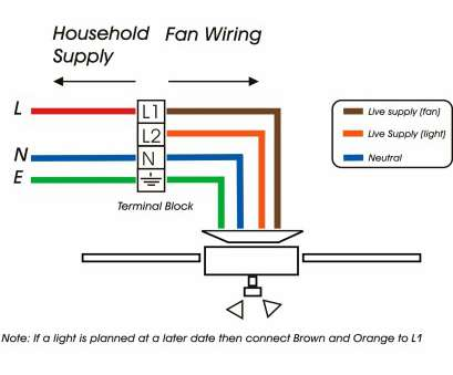 Ac Fan Motor Wiring - Wiring Schematics Ac Wiring Colors on