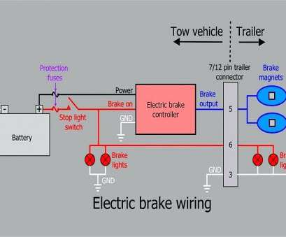 Trailer Brake Controller Wiring >> 14 Top Electric Trailer Brake Wiring Diagram Photos Tone