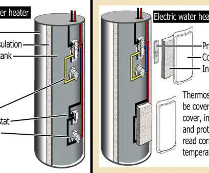 Electric Water Heater Wiring Most Beautiful Electric Water Heater