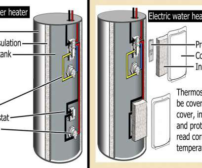 electric water heater wiring requirements Electric, Water Heater Wiring Diagram Throughout, fonar.me Electric Water Heater Wiring Requirements Creative Electric, Water Heater Wiring Diagram Throughout, Fonar.Me Solutions
