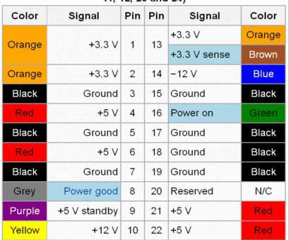 Superb Electric Wire Color Code Us Perfect Nissan Wiring Diagram Color Wiring Digital Resources Honesemecshebarightsorg