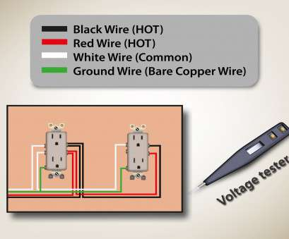 electric wire color code us perfect trailer wiring color code diagram  on us electrical wiring color