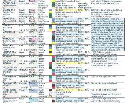 electric wire colour codes south africa Wiring Diagram Electrical Color Code Malaysia Adorable Codes Electric Wire Colour Codes South Africa Creative Wiring Diagram Electrical Color Code Malaysia Adorable Codes Collections