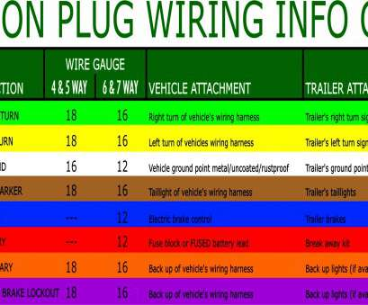 electric wire colours for plugs Thermostat color code component electrical wire colour, can i no, refrigerator circuit dutchmen owners Electric Wire Colours, Plugs Nice Thermostat Color Code Component Electrical Wire Colour, Can I No, Refrigerator Circuit Dutchmen Owners Galleries