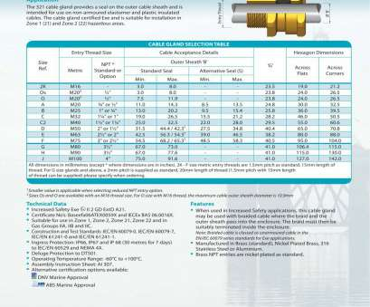 electrical cable gland size chart pdf 321 Cable glands, Hawke -, Catalogue, Technical Documentation Electrical Cable Gland Size Chart Pdf Brilliant 321 Cable Glands, Hawke -, Catalogue, Technical Documentation Collections