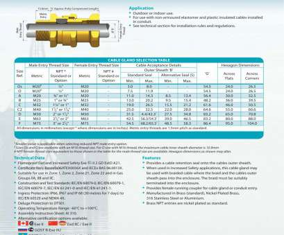 electrical cable gland size chart pdf 501/414 Cable Gland, Hawke -, Catalogue, Technical Electrical Cable Gland Size Chart Pdf Professional 501/414 Cable Gland, Hawke -, Catalogue, Technical Images