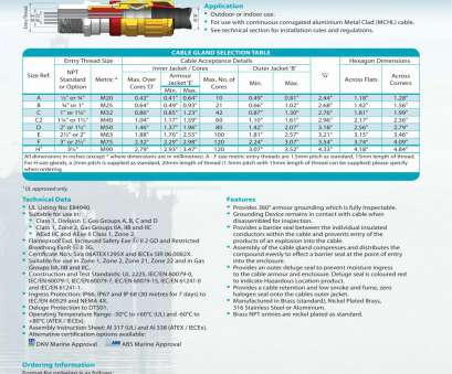 Electrical Cable Gland Size Chart Pdf Professional 501/414