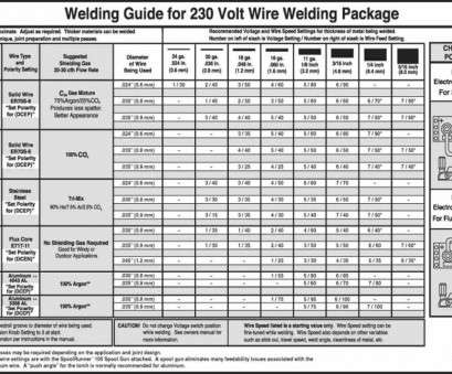 electrical cable gland size chart pdf 95+ Electrical Cable Sizes, Cable Size Selection Chart, To A Electrical Cable Gland Size Chart Pdf Cleaver 95+ Electrical Cable Sizes, Cable Size Selection Chart, To A Galleries