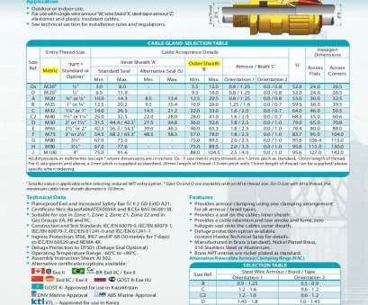 electrical cable gland size chart pdf  AKBAR TRADING EST. SAUDI ARABIA HAWKE, 453 ATEX, IECEx Safety Ex… Electrical Cable Gland Size Chart Pdf Professional  AKBAR TRADING EST. SAUDI ARABIA HAWKE, 453 ATEX, IECEx Safety Ex… Collections