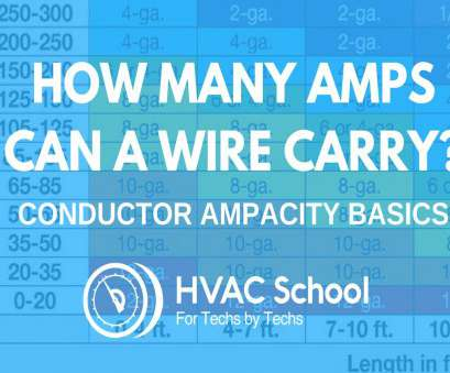 electrical cable size chart singapore How Many Amps, a Wire Carry? Conductor Ampacity Basics Electrical Cable Size Chart Singapore Creative How Many Amps, A Wire Carry? Conductor Ampacity Basics Pictures