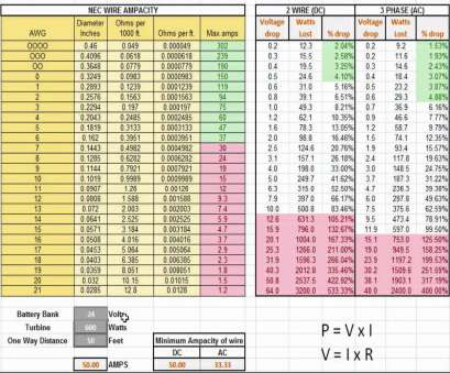 electrical cable size and load chart Proper Wind Turbine cable sizing, FREE DOWNLOAD Electrical Cable Size, Load Chart Cleaver Proper Wind Turbine Cable Sizing, FREE DOWNLOAD Photos