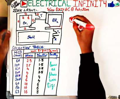 electrical cable size and load chart Wire Size Calculation & Circuit breaker selection,, to calculate wire size, Wire size chart. Electrical Infinity Electrical Cable Size, Load Chart Best Wire Size Calculation & Circuit Breaker Selection,, To Calculate Wire Size, Wire Size Chart. Electrical Infinity Images