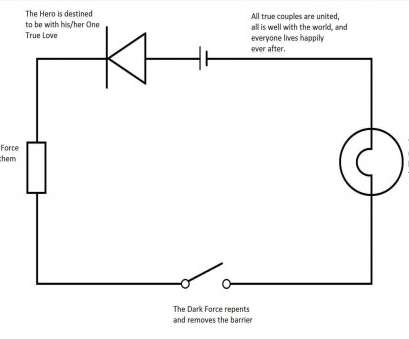 electrical circuit diagram and symbols Electrical Wiring Diagram Symbols, Valid, Fashioned Sample Circuit Diagram Ensign Best, Wiring Electrical Circuit Diagram, Symbols Popular Electrical Wiring Diagram Symbols, Valid, Fashioned Sample Circuit Diagram Ensign Best, Wiring Images