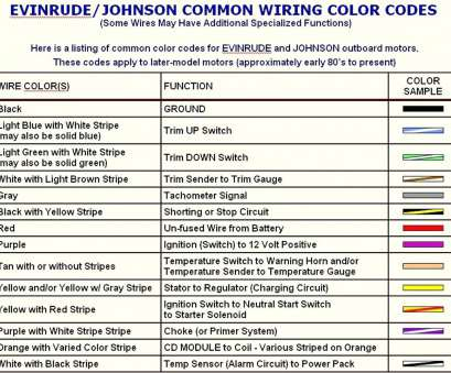 electrical common wire color Fine Radio Harness Diagram Images, Best Electrical Circuit Unusual Kenwood Wiring Color Electrical Common Wire Color Perfect Fine Radio Harness Diagram Images, Best Electrical Circuit Unusual Kenwood Wiring Color Ideas