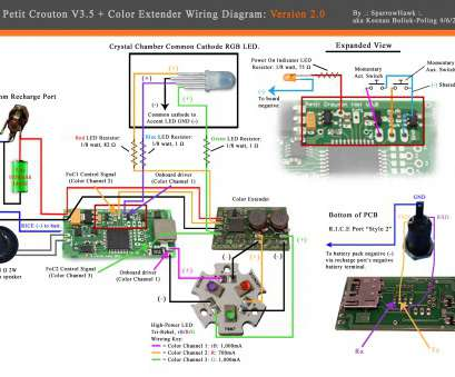 electrical common wire color wiring diagram, the petit crouton v3, 0 color extender rh binarysunsetdesign wordpress, 36 Foot Uniflite Wire Diagram Cuircut Addition Wiring Electrical Common Wire Color Popular Wiring Diagram, The Petit Crouton V3, 0 Color Extender Rh Binarysunsetdesign Wordpress, 36 Foot Uniflite Wire Diagram Cuircut Addition Wiring Images