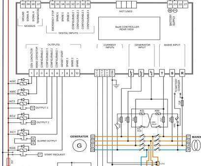electrical control panel wiring diagram professional ats control panel wiring  diagram genset controller 19 0 on