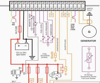 electrical control panel wiring diagram electrical panel wiring diagram  free download diesel generator at control electrical