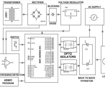 electrical control panel wiring diagram popular fg wilson 2001 control  panel wiring diagram, wiring diagrams
