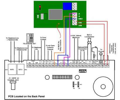 electrical control panel wiring guide fire alarm control panel wiring diagram electrical pleasing risco rh hncdesignperu, Home Wiring Guide.pdf Residential Electrical Codes Electrical Control Panel Wiring Guide Brilliant Fire Alarm Control Panel Wiring Diagram Electrical Pleasing Risco Rh Hncdesignperu, Home Wiring Guide.Pdf Residential Electrical Codes Pictures