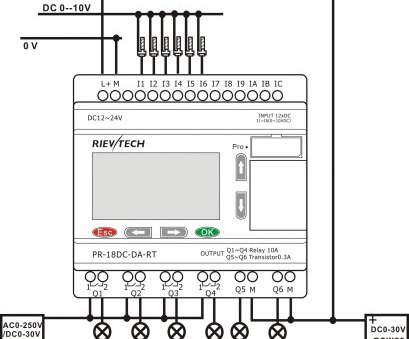 electrical control panel wiring guide input card wiring diagram trusted schematic diagrams u2022 rh sarome co Motor Control Wiring Diagrams, Wiring-Diagram Electrical Control Panel Wiring Guide Popular Input Card Wiring Diagram Trusted Schematic Diagrams U2022 Rh Sarome Co Motor Control Wiring Diagrams, Wiring-Diagram Galleries