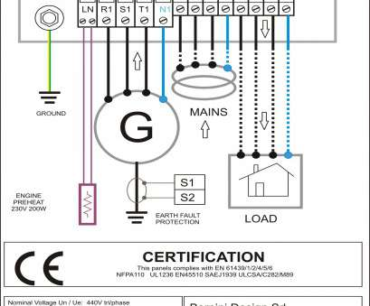 electrical control panel wiring in hindi What is, panel, genset controller Electrical Control Panel Wiring In Hindi Perfect What Is, Panel, Genset Controller Images